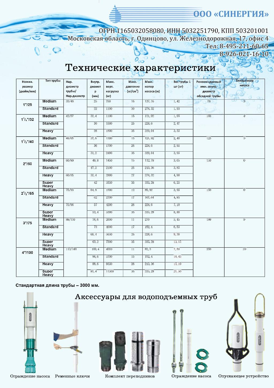 листовкатрубы1 Поставка современных высокопрочных водоподъемных труб из нПВХ (для погружных насосов).